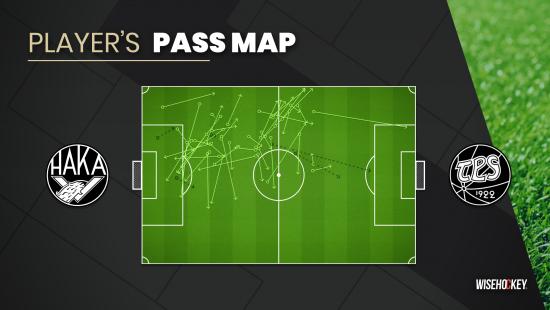 wisehockey_playerspassmap.png