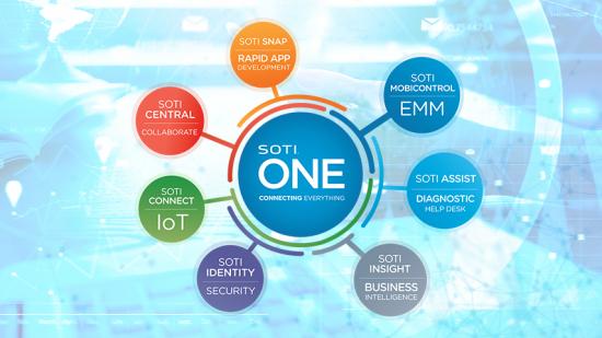 new-soti-one-platform-logo_press-release.jpg